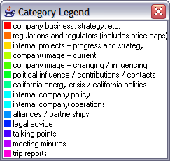 legend mapping colors to category labels - Enrob Color