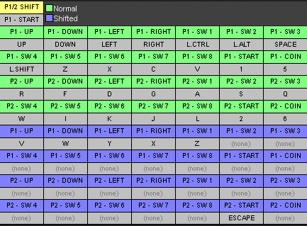 cs247 keyboard emulator tutorial for example the switch p1 sw7 corresponds to key c you can change this mapping using the winipac panel designer software documentation